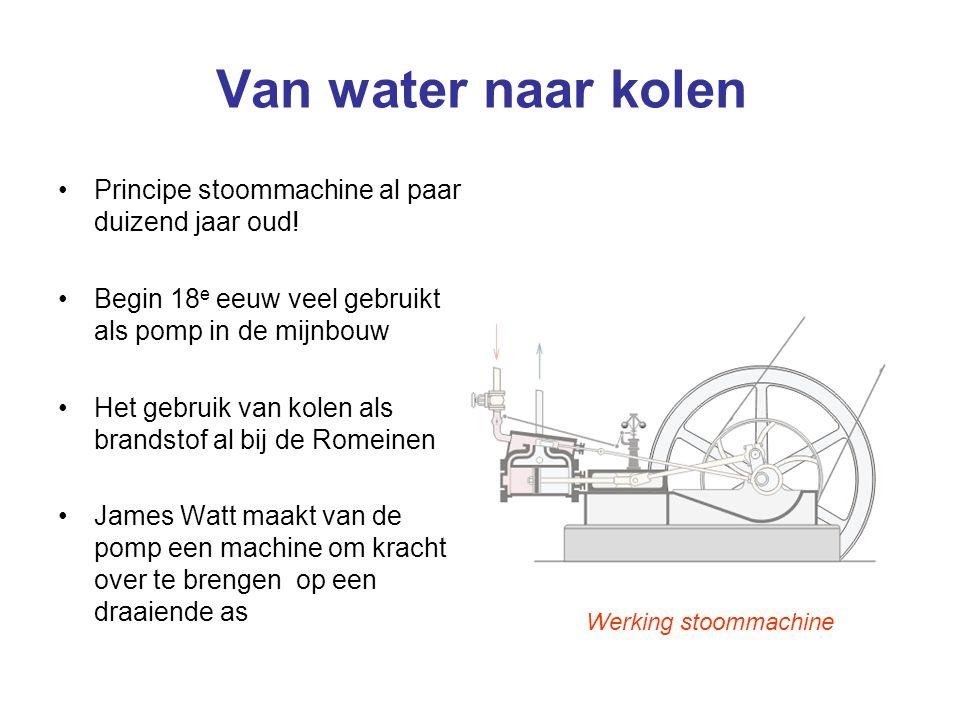 Van water naar kolen Principe stoommachine al paar duizend jaar oud!