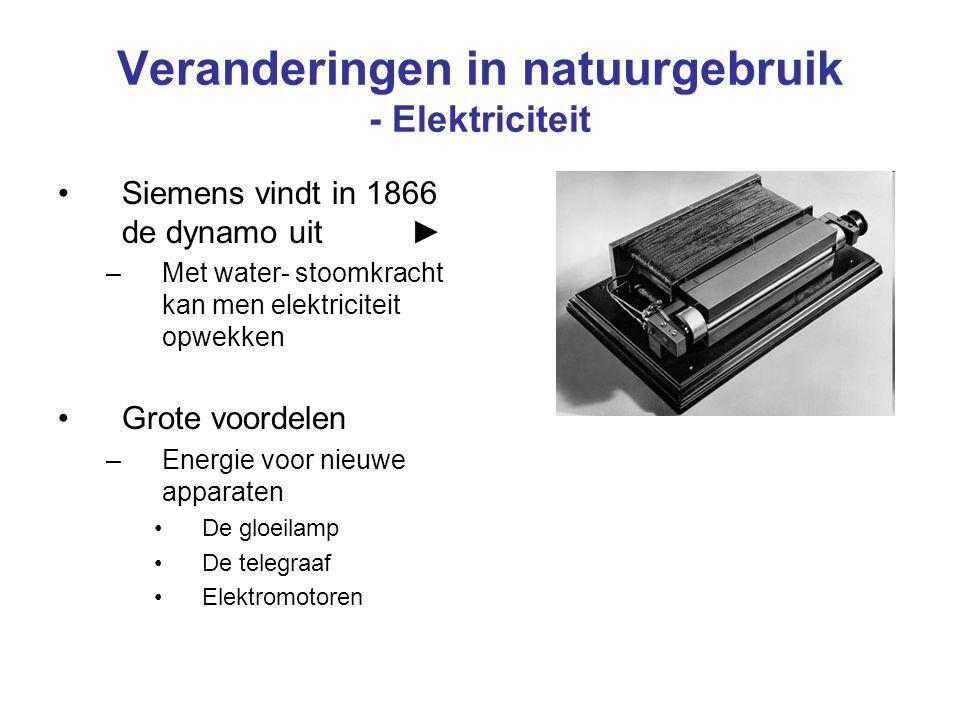 Veranderingen in natuurgebruik - Elektriciteit