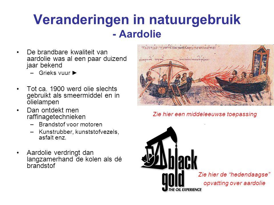 Veranderingen in natuurgebruik - Aardolie