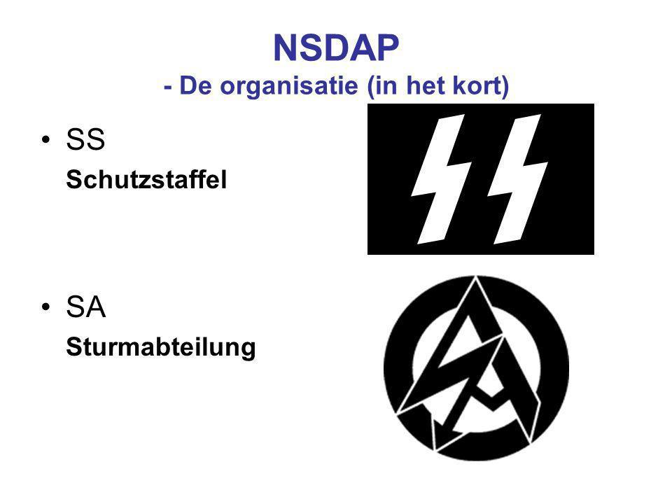 NSDAP - De organisatie (in het kort)