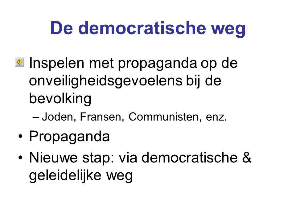 De democratische weg Inspelen met propaganda op de onveiligheidsgevoelens bij de bevolking. Joden, Fransen, Communisten, enz.