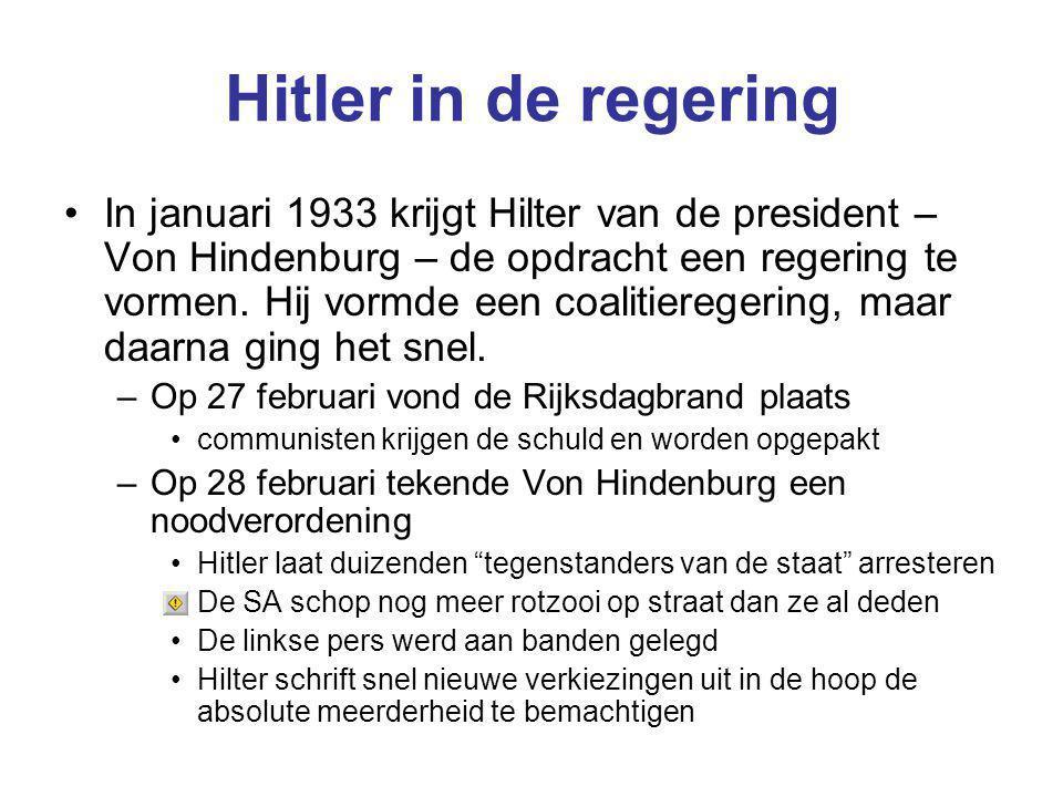 Hitler in de regering