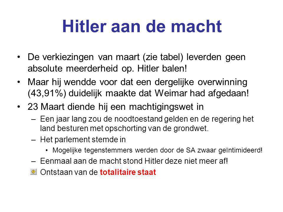 Hitler aan de macht De verkiezingen van maart (zie tabel) leverden geen absolute meerderheid op. Hitler balen!