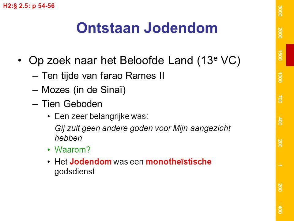 Ontstaan Jodendom Op zoek naar het Beloofde Land (13e VC)