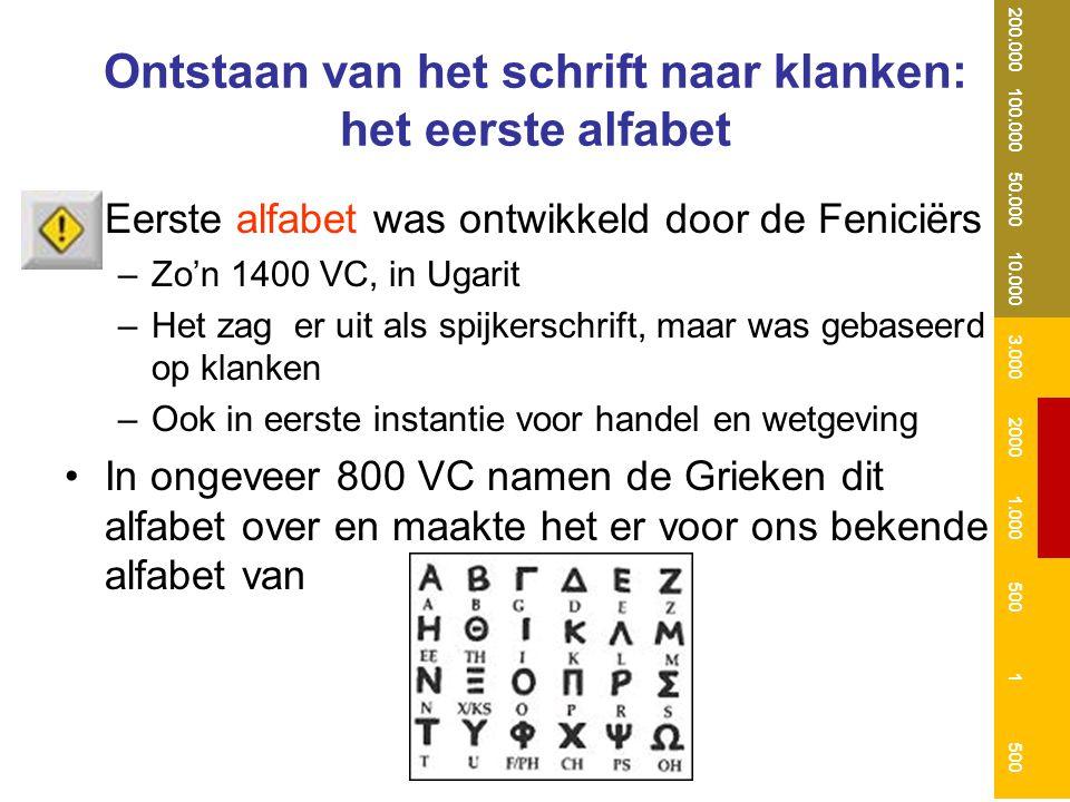 Ontstaan van het schrift naar klanken: het eerste alfabet