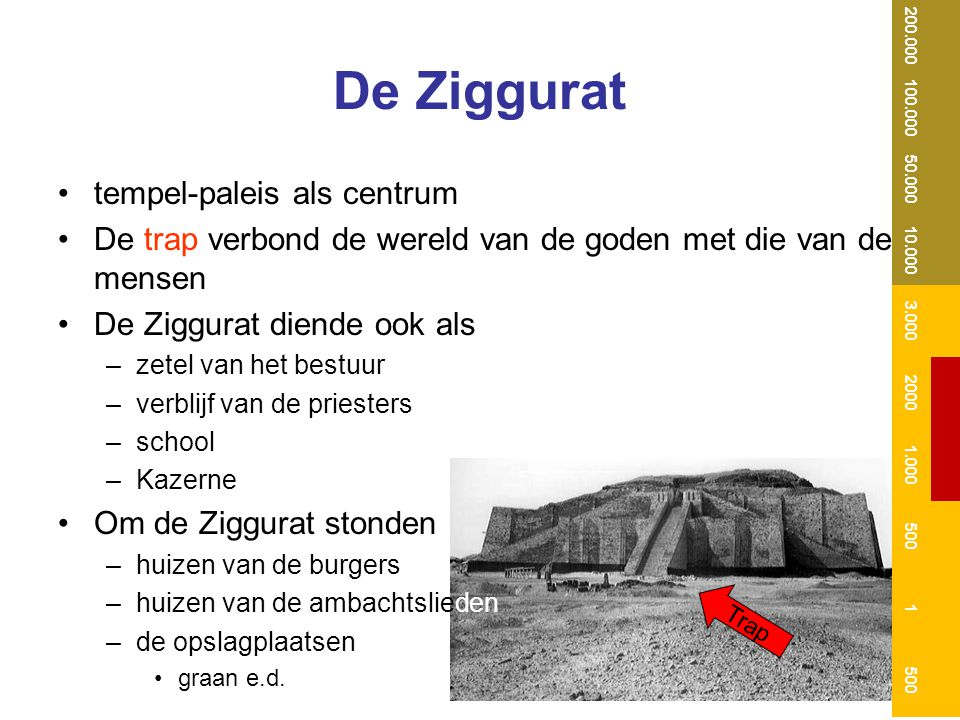 De Ziggurat tempel-paleis als centrum