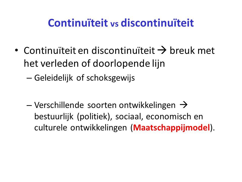 Continuïteit vs discontinuïteit
