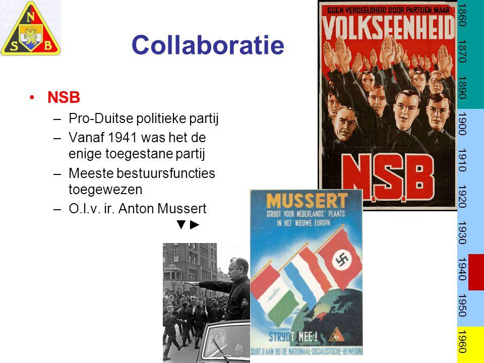 Collaboratie NSB Pro-Duitse politieke partij