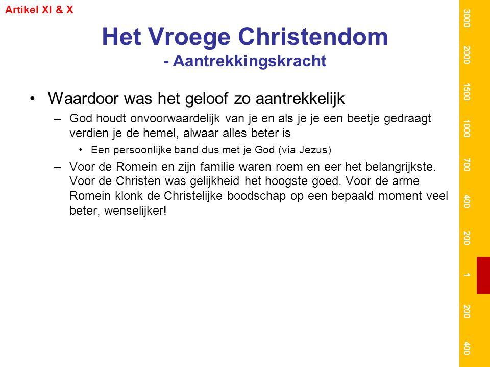 Het Vroege Christendom - Aantrekkingskracht
