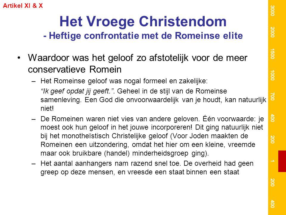 Het Vroege Christendom - Heftige confrontatie met de Romeinse elite