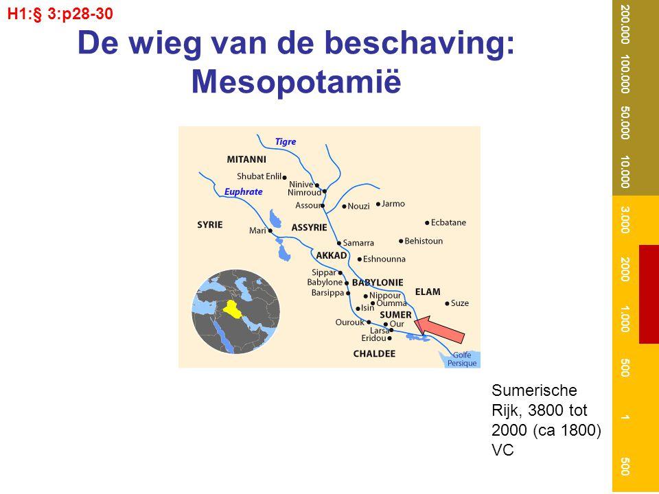 De wieg van de beschaving: Mesopotamië