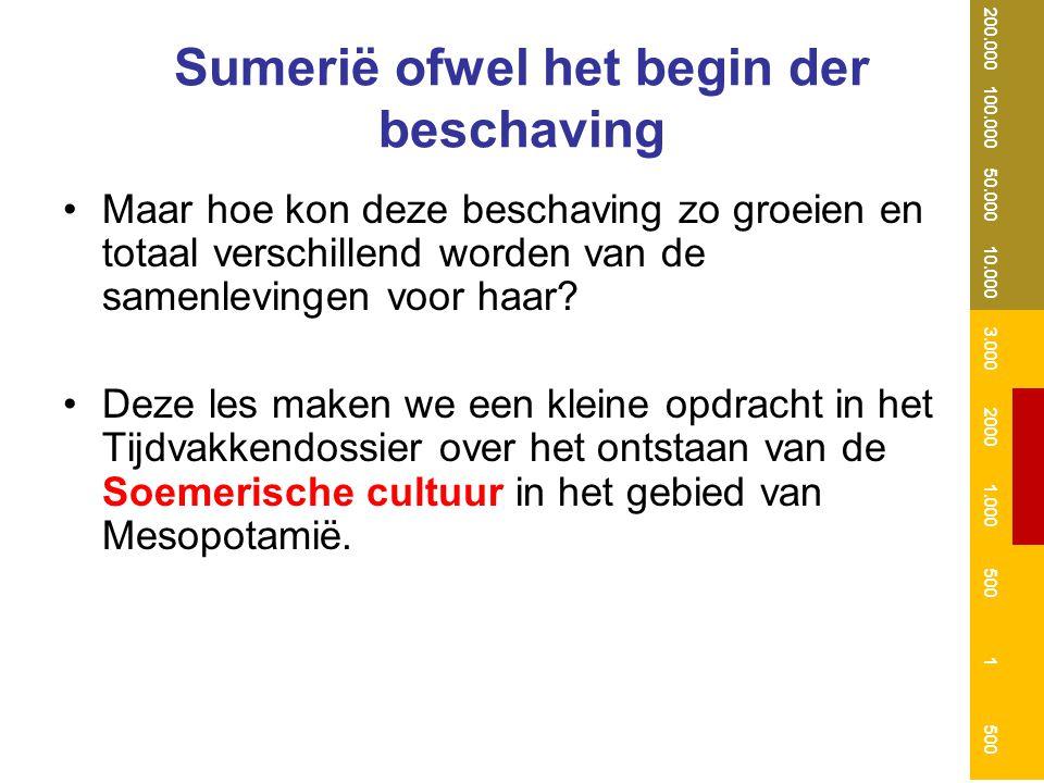 Sumerië ofwel het begin der beschaving