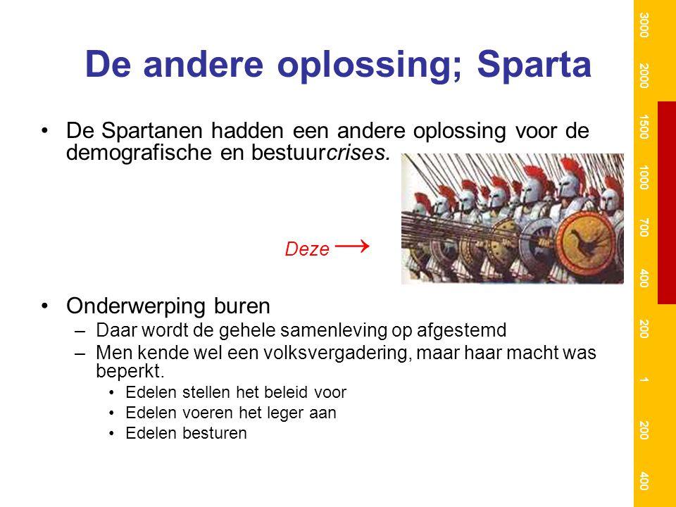 De andere oplossing; Sparta