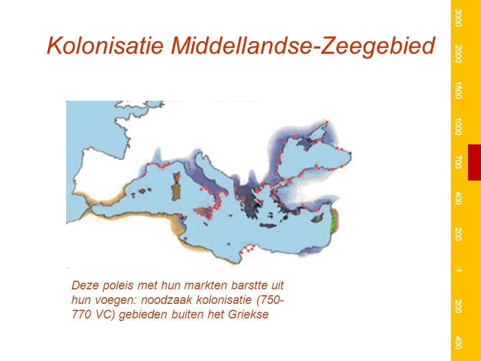 Kolonisatie Middellandse-Zeegebied