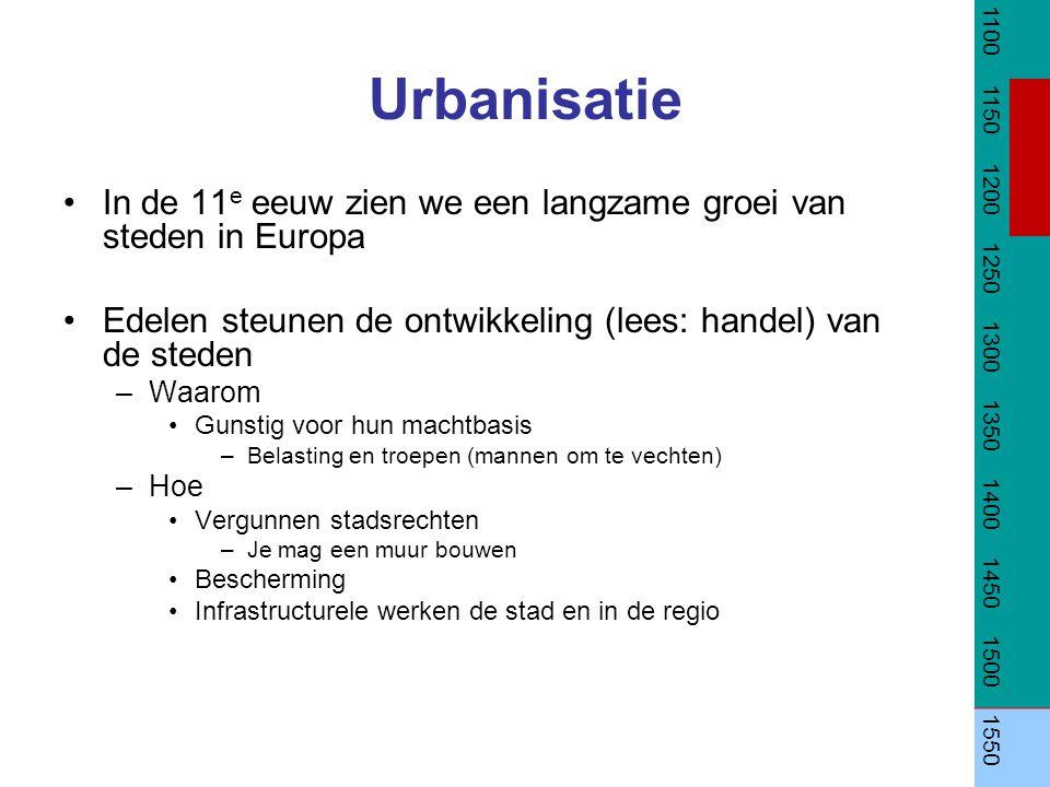 1100 1150. 1200. 1250. 1300. 1350. 1400. 1450. 1500. 1550. Urbanisatie. In de 11e eeuw zien we een langzame groei van steden in Europa.