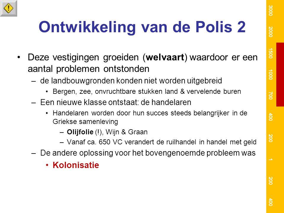 Ontwikkeling van de Polis 2