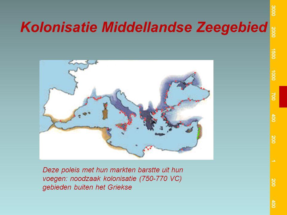 Kolonisatie Middellandse Zeegebied