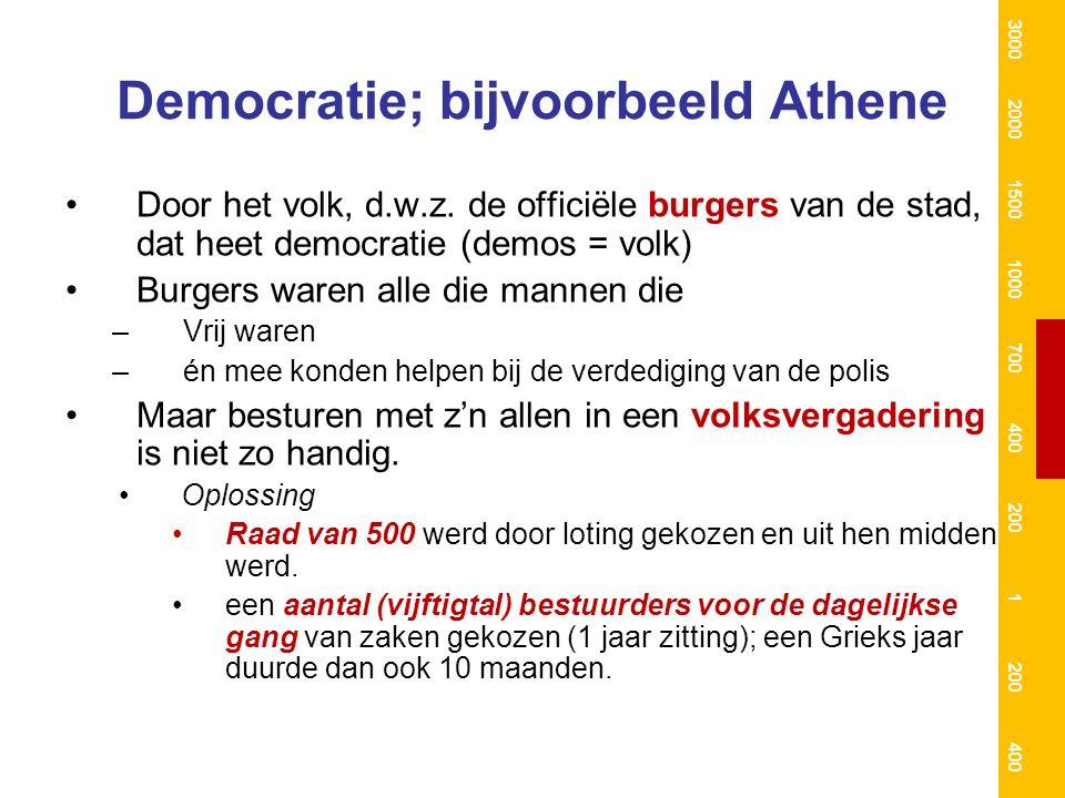 Democratie; bijvoorbeeld Athene