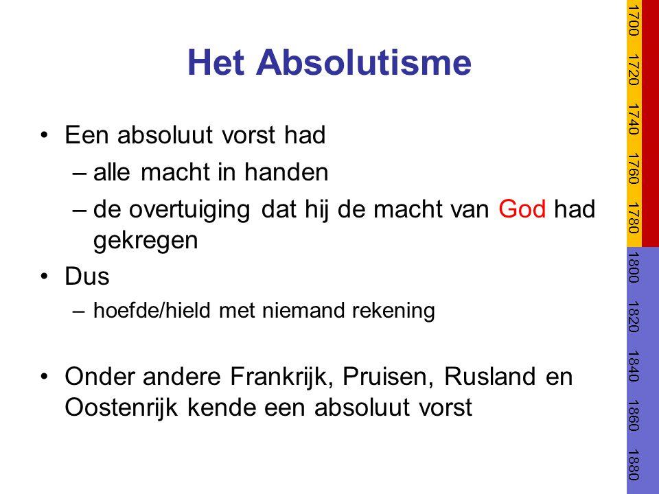 Het Absolutisme Een absoluut vorst had alle macht in handen