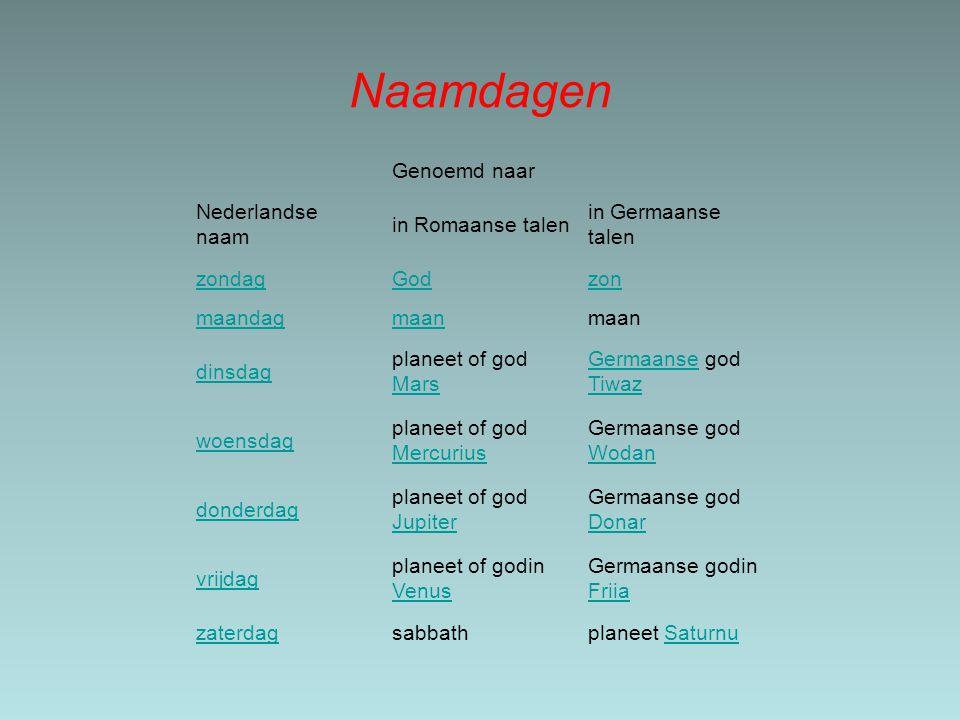 Naamdagen Genoemd naar Nederlandse naam in Romaanse talen