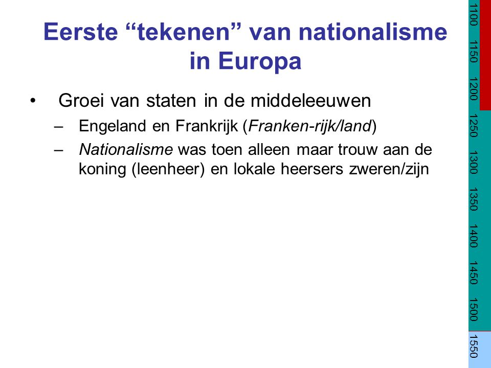 Eerste tekenen van nationalisme in Europa