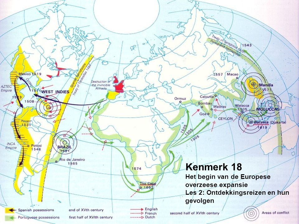 Kenmerk 18 Het begin van de Europese overzeese expansie Les 2: Ontdekkingsreizen en hun gevolgen