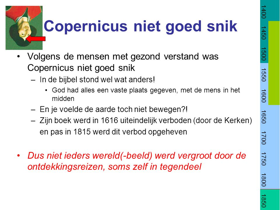 Copernicus niet goed snik