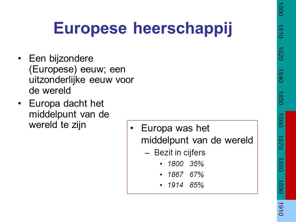 Europese heerschappij