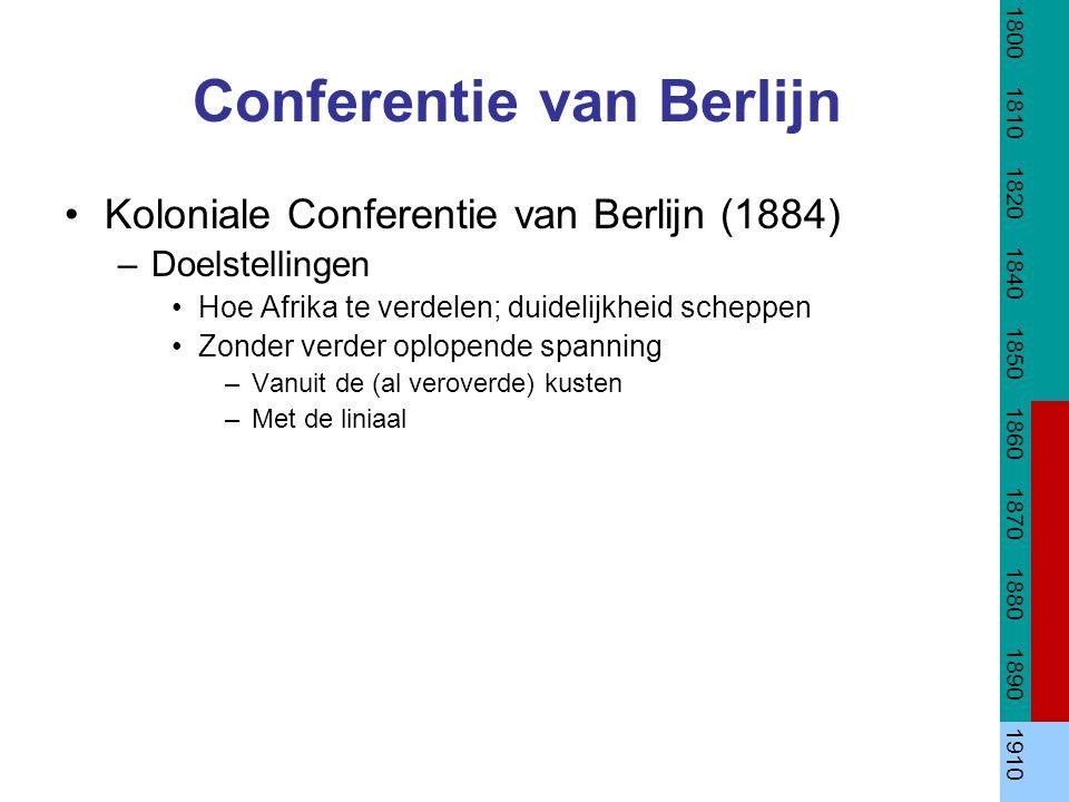 Conferentie van Berlijn
