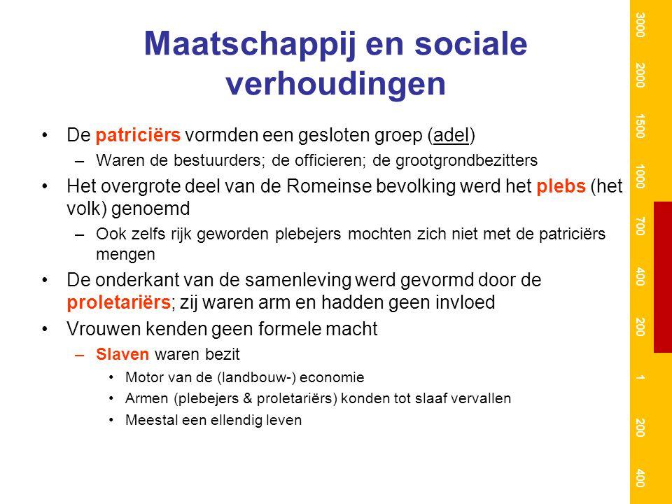 Maatschappij en sociale verhoudingen