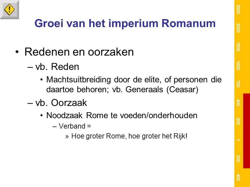 Groei van het imperium Romanum