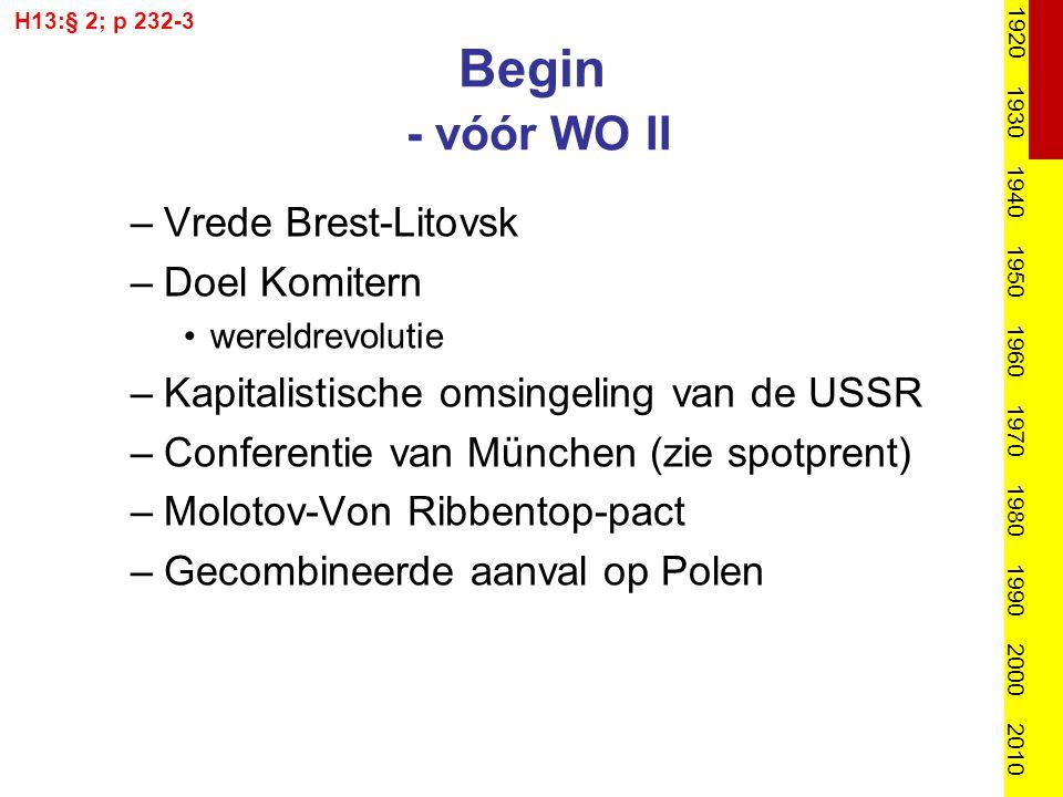 Begin - vóór WO II Vrede Brest-Litovsk Doel Komitern