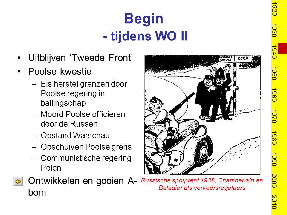Begin - tijdens WO II Uitblijven 'Tweede Front' Poolse kwestie