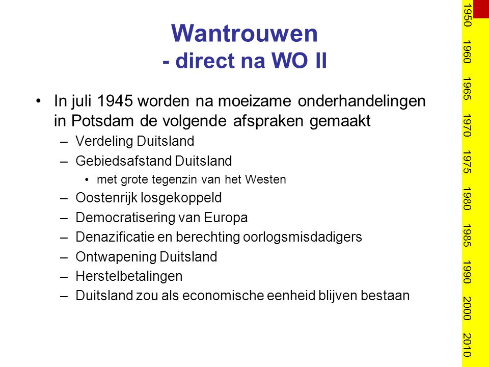 Wantrouwen - direct na WO II