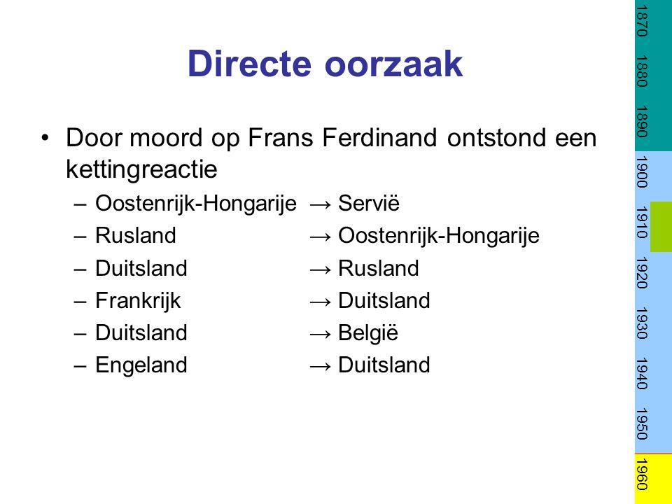 1870 1880. 1890. 1900. 1910. 1920. 1930. 1940. 1950. 1960. Directe oorzaak. Door moord op Frans Ferdinand ontstond een kettingreactie.