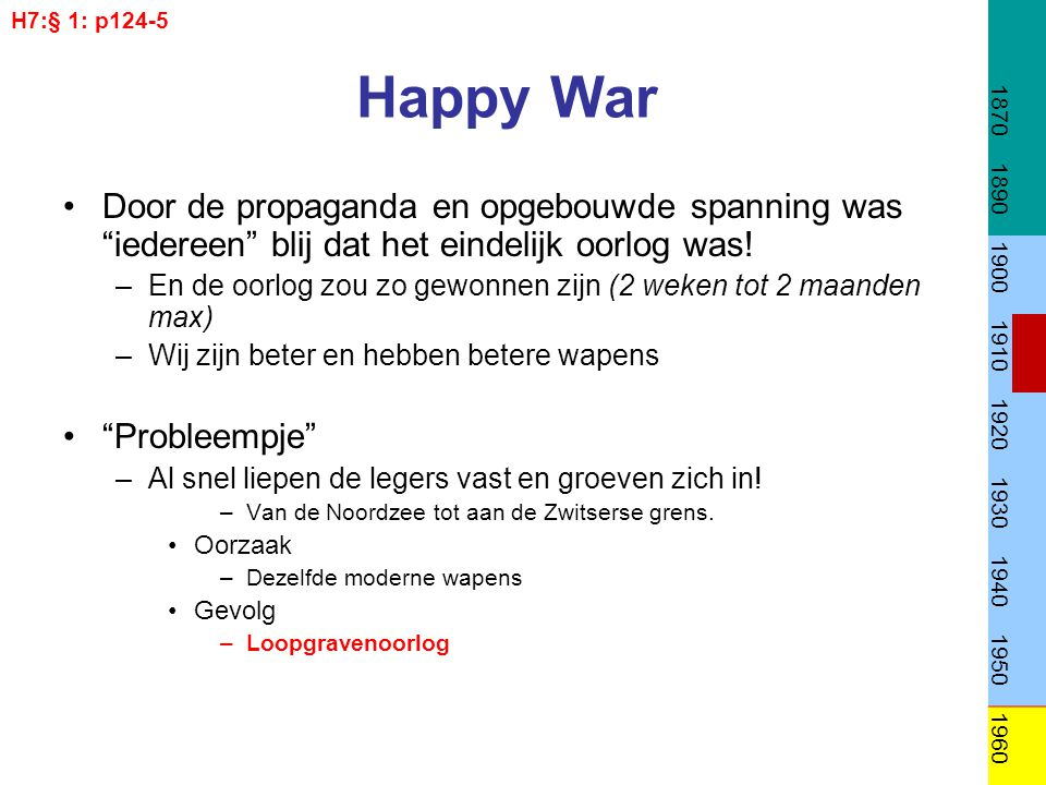 H7:§ 1: p124-5 1870. 1890. 1900. 1910. 1920. 1930. 1940. 1950. 1960. Happy War.