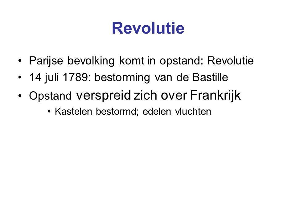 Revolutie Parijse bevolking komt in opstand: Revolutie