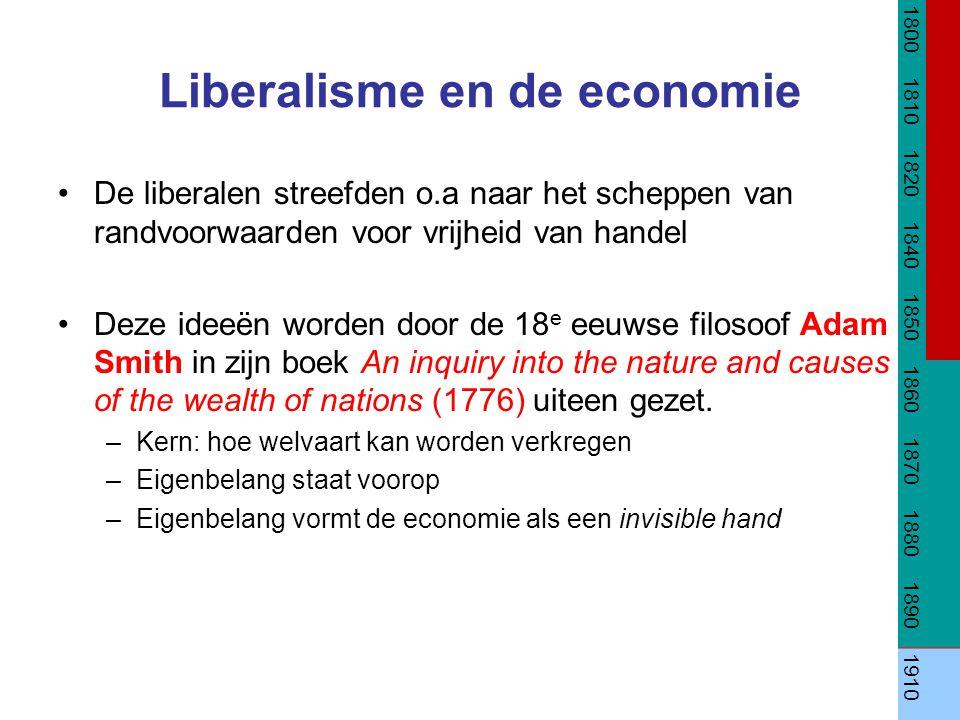 Liberalisme en de economie
