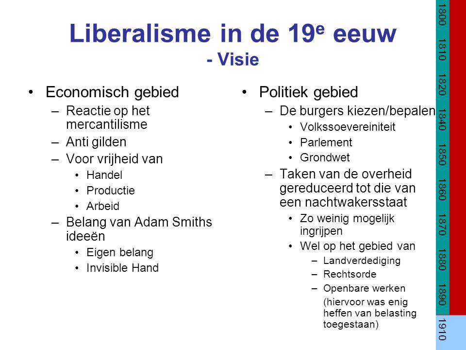 Liberalisme in de 19e eeuw - Visie