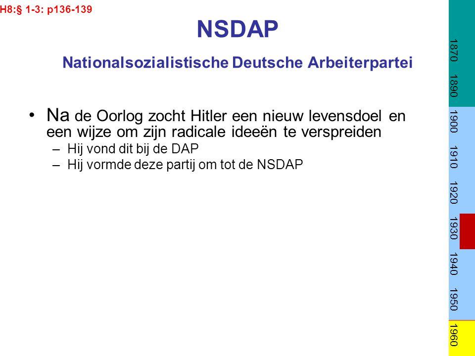 NSDAP Nationalsozialistische Deutsche Arbeiterpartei