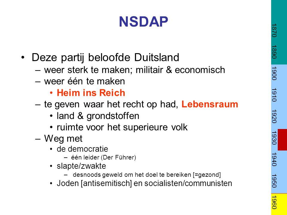 NSDAP Deze partij beloofde Duitsland