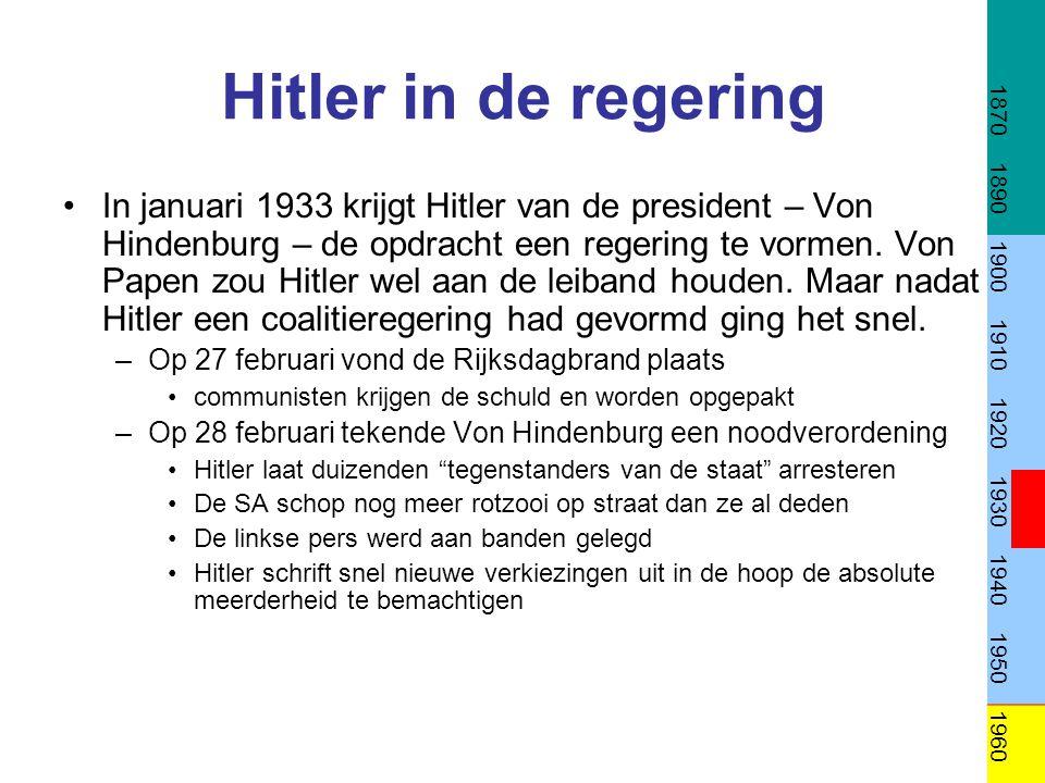 1870 1890. 1900. 1910. 1920. 1930. 1940. 1950. 1960. Hitler in de regering.
