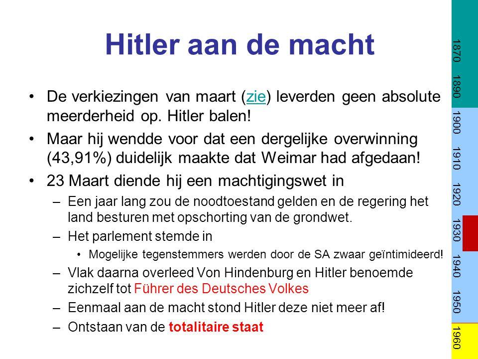 1870 1890. 1900. 1910. 1920. 1930. 1940. 1950. 1960. Hitler aan de macht.