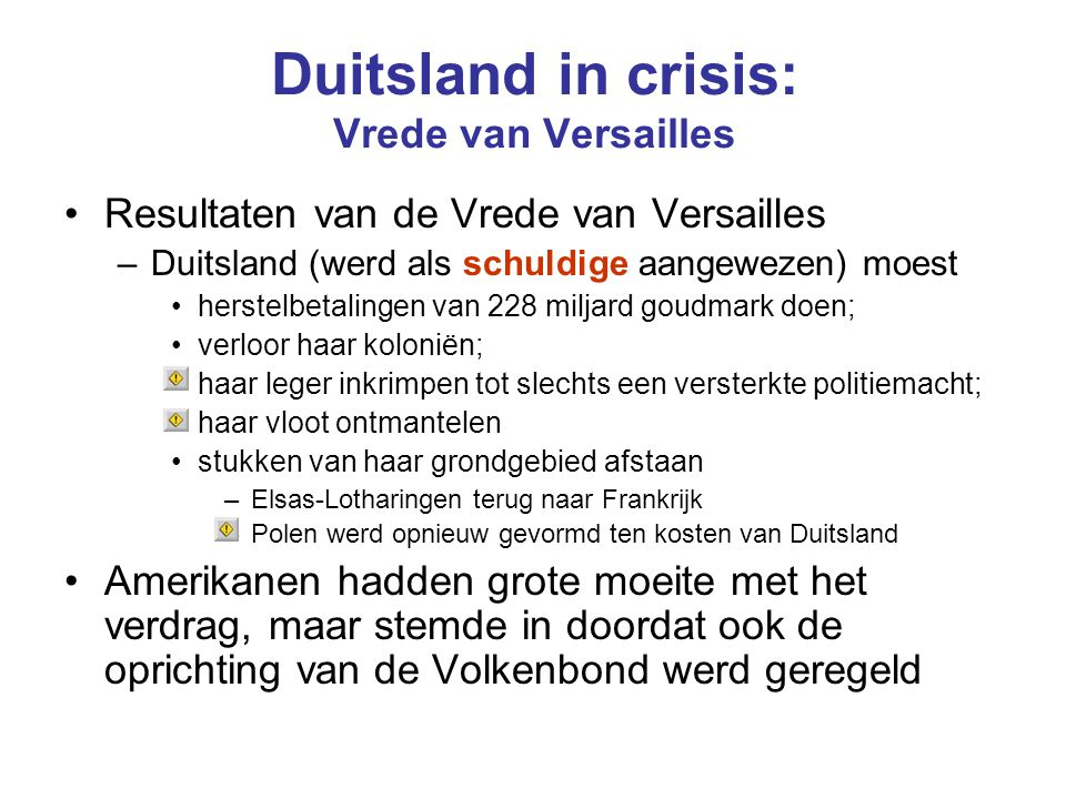 Duitsland in crisis: Vrede van Versailles