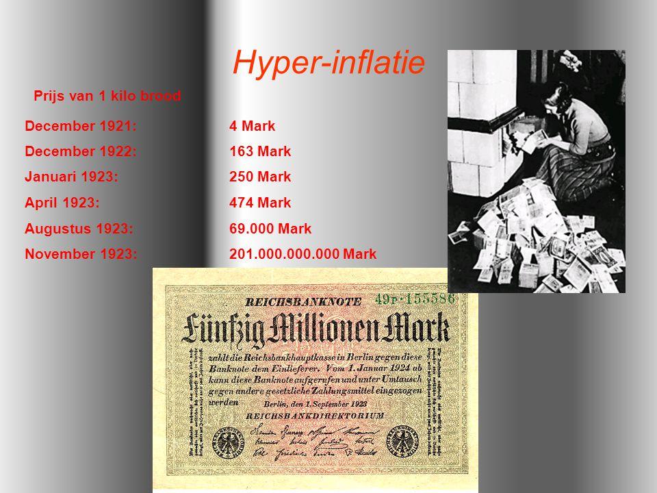 Hyper-inflatie Prijs van 1 kilo brood December 1921: 4 Mark