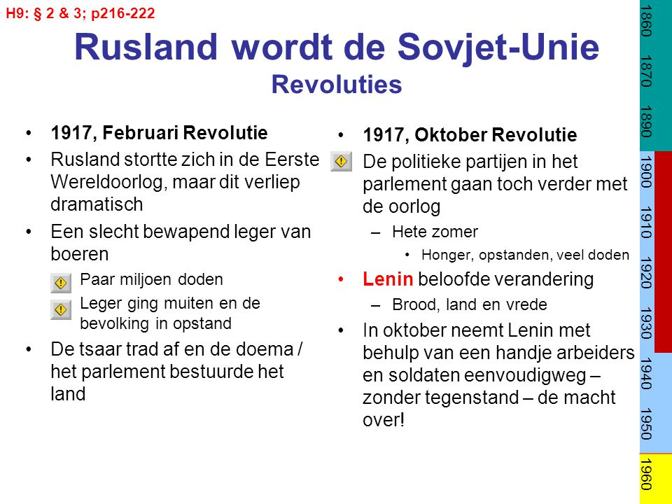 Rusland wordt de Sovjet-Unie Revoluties