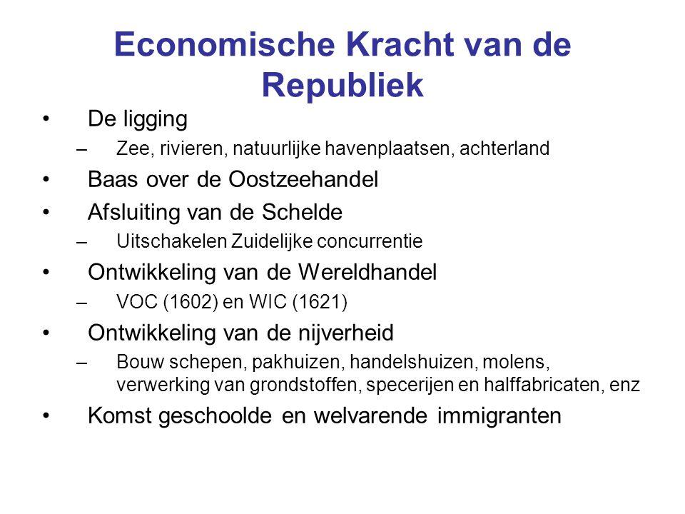 Economische Kracht van de Republiek