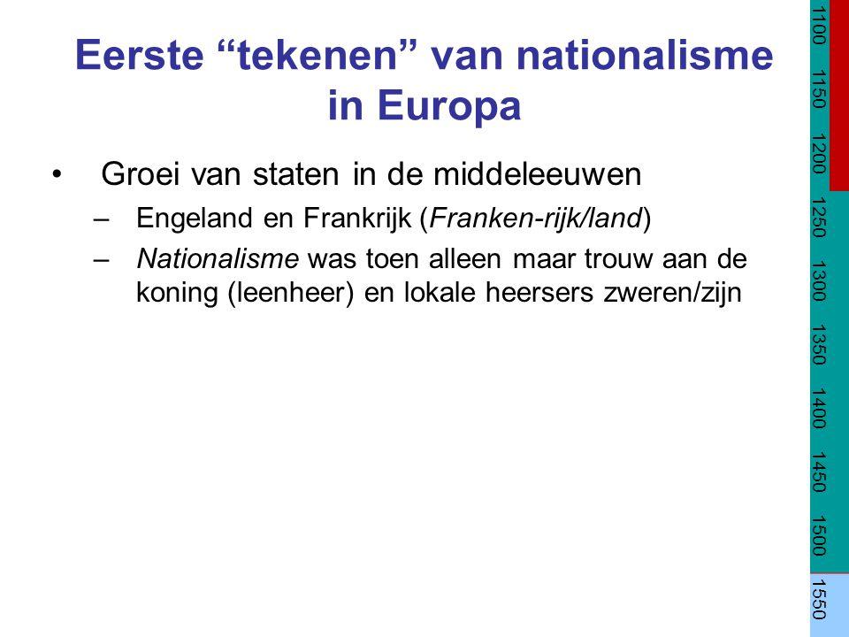Eerste tekenen van nationalisme in Europa