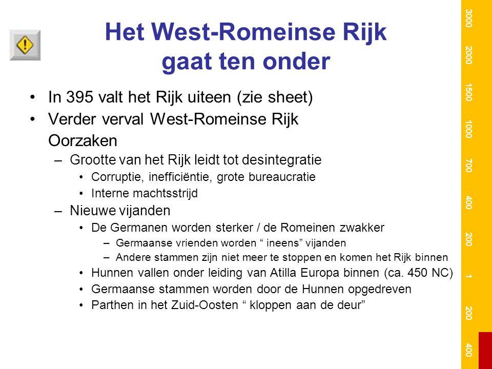 Het West-Romeinse Rijk gaat ten onder