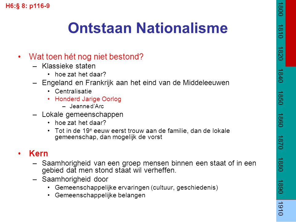 Ontstaan Nationalisme